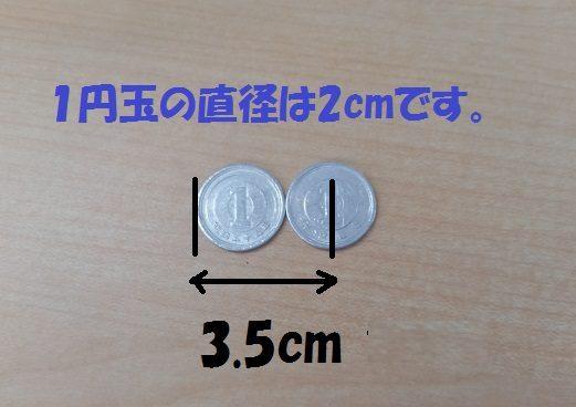 3.5cmの例え